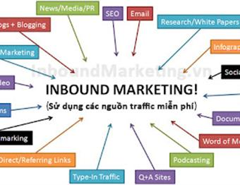 /upload/news/0_tim-hieu-ve-outbound-marketing-va-inbound-marketing-dich-vu-thanh-lap-doanh-nghiep-tron-goi.jpg